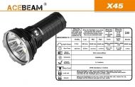 LED ФЕНЕР ACE BEAM X45- TACTICAL FLASH LIGHT - 18 000lm